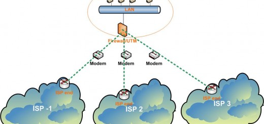 2-3 ISP's Internet  - Firewall
