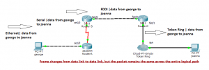 IP Packet flow2