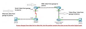 IP Packet flow2