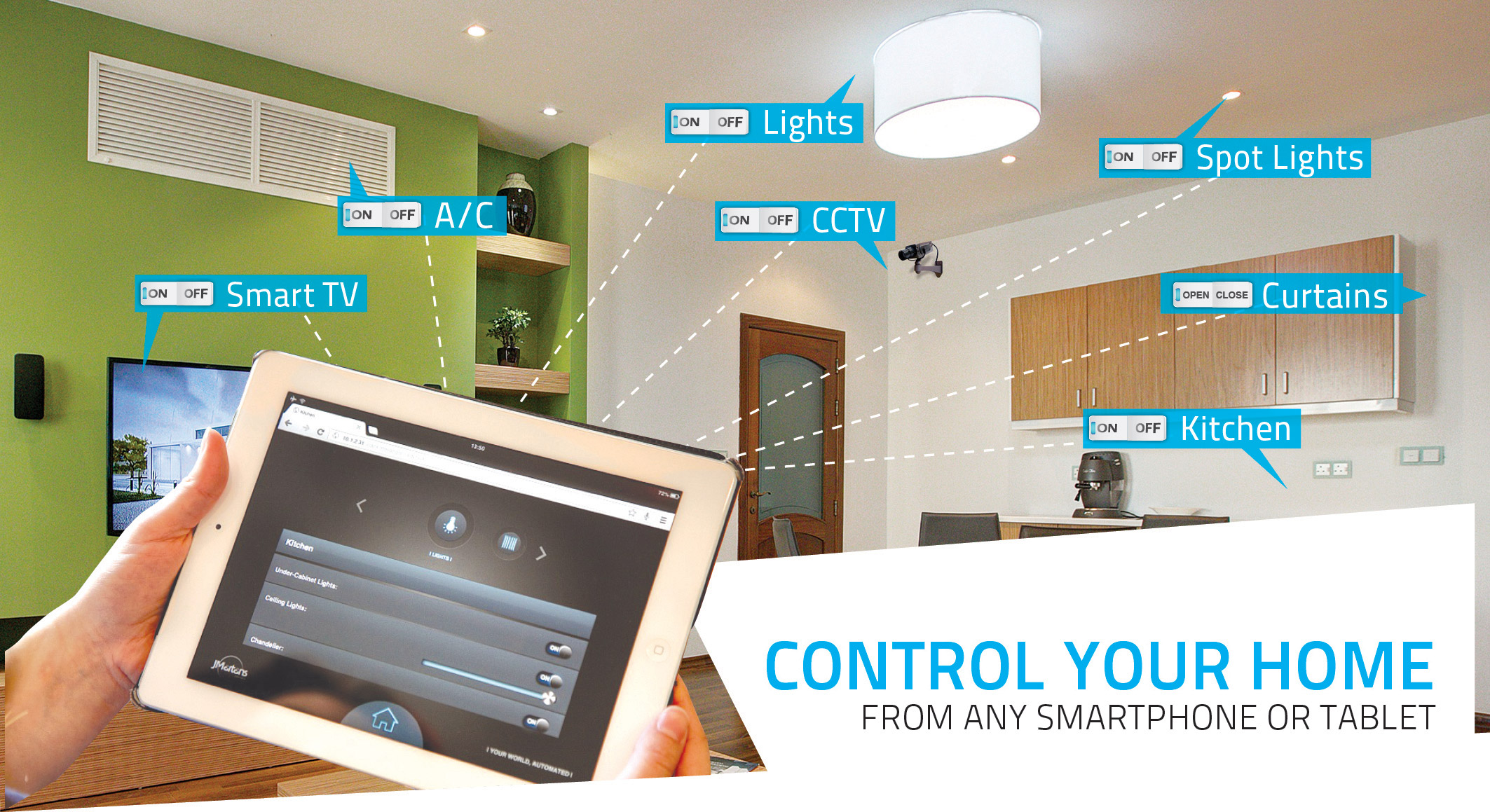 home automation ip mpls com